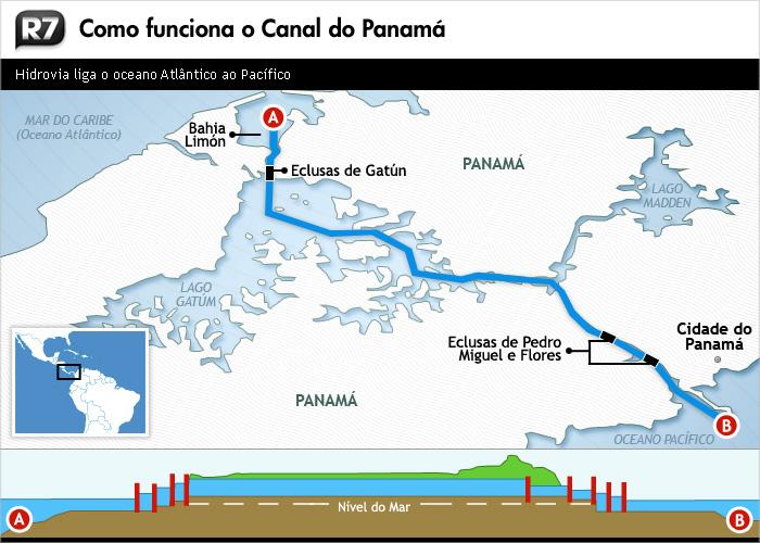 Há dez anos, Panamá retomava controle do canal